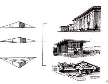 建筑的透视通常包含三种.一点透视,两点透视和三点透视.